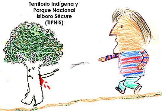 CASO DE LA CARRETERA DEL TIPNIS  EN UNA ECUACIÓN
